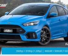 Ford Focus RS Remap by Topgear Tuning