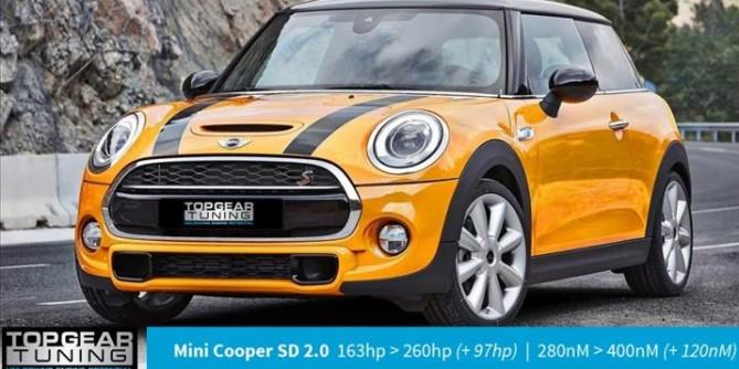 Mini Cooper SD 2.0 Diesel παρουσίαση στο High Octane