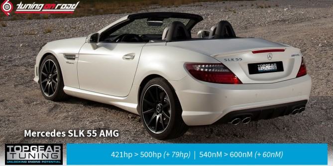 Mercedes-Benz SLK55 AMG by Topgear tuning